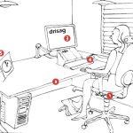 Ergonomie: De ruggengraat van uw bedrijf!